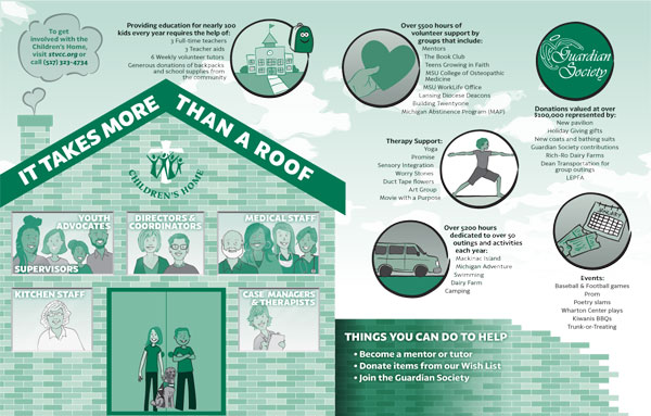 It Takes More Than a Roof - STVCC Children's Home Infographic
